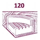 120as szélesség