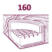 160as szélesség