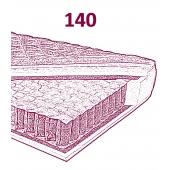 140es szélesség