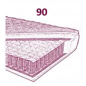 90es szélesség