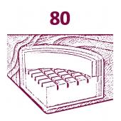 80as szélesség